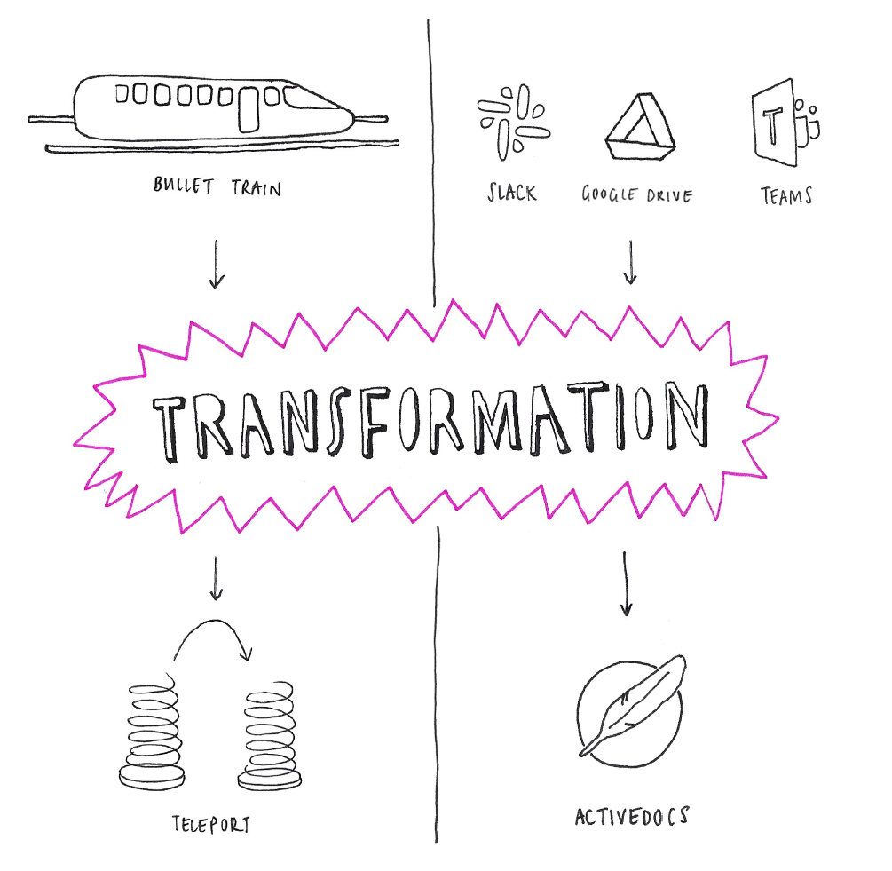 Hand-drawn illustration of a bullet train transforming into a teleporter, and of Slack, Google Drive, and Microsoft Teams transforming into ActiveDocs.