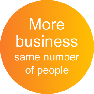 More business, same number of people with ActiveDocs Document Automation Software