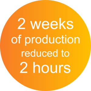 2 weeks of production reduced to 2 hours with ActiveDocs Document Automation Software